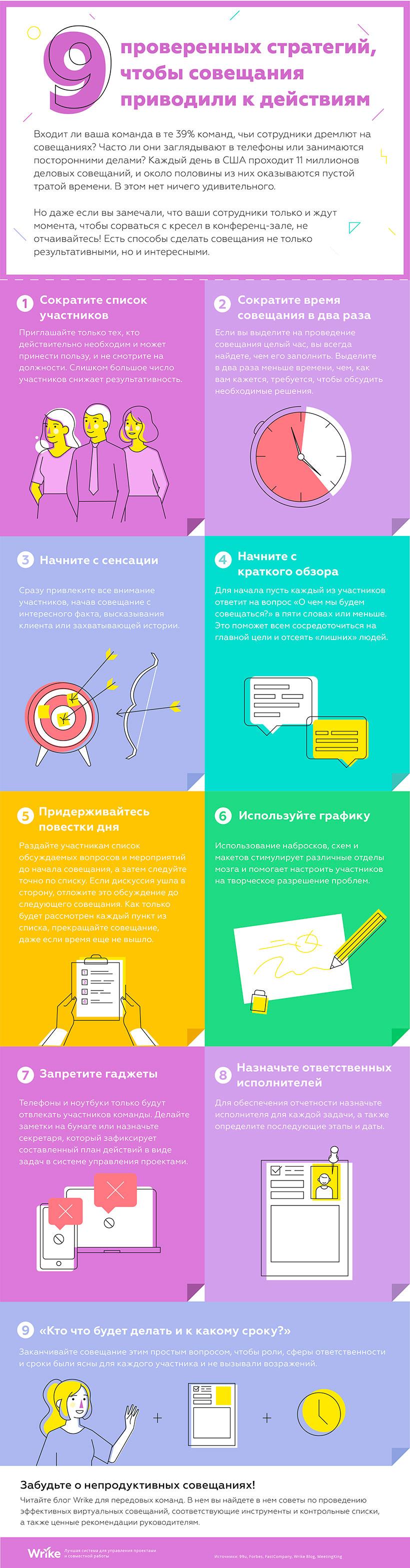 Девять проверенных стратегий для повышения продуктивности совещаний